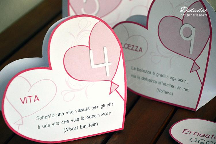 Matrimonio Tema Cuore : Dodicilab matrimonio tema amore