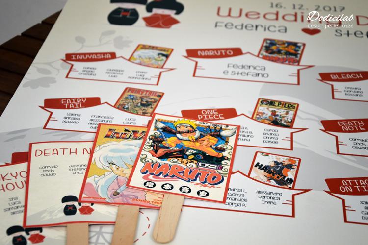 Matrimonio Tema Fumetti : Dodicilab matrimonio giappone e fumetti